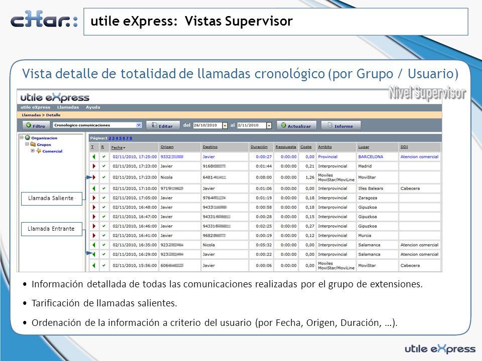 utile eXpress: Vistas Supervisor