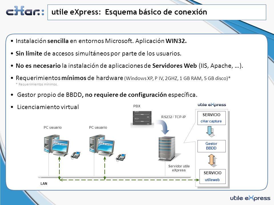 Servidor utile eXpress
