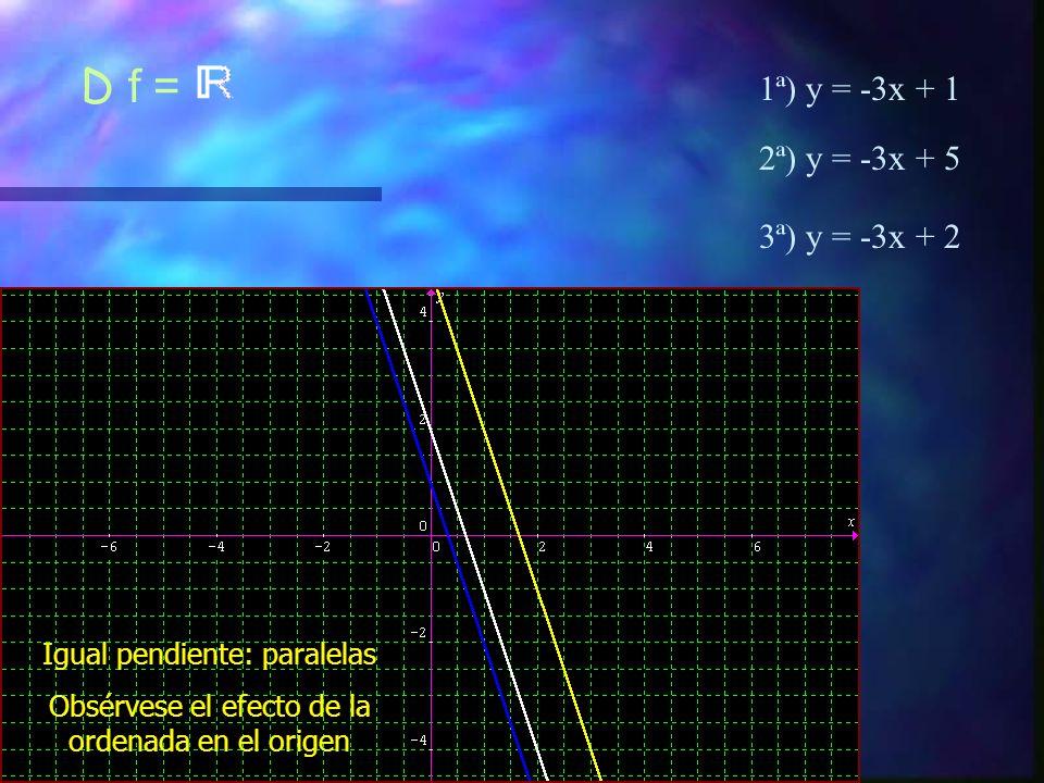 D f = 1ª) y = -3x + 1 2ª) y = -3x + 5 3ª) y = -3x + 2