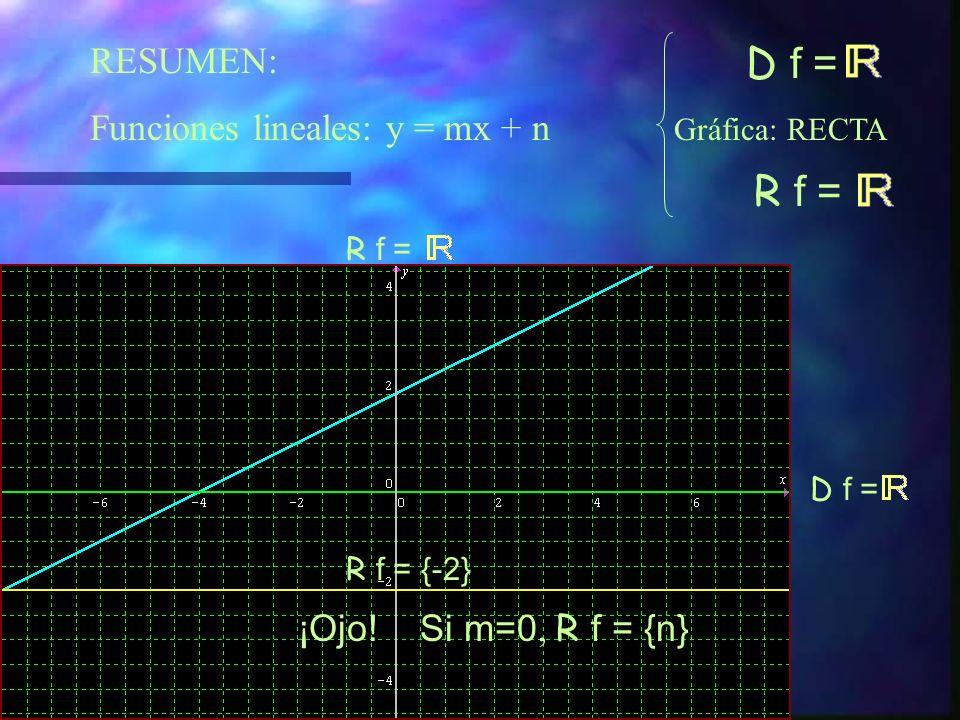 D f = R f =  R f = RESUMEN: Funciones lineales: y = mx + n