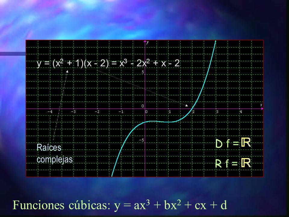 Funciones cúbicas: y = ax3 + bx2 + cx + d