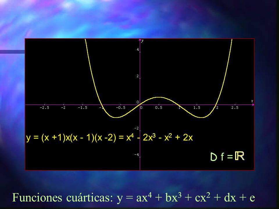 Funciones cuárticas: y = ax4 + bx3 + cx2 + dx + e