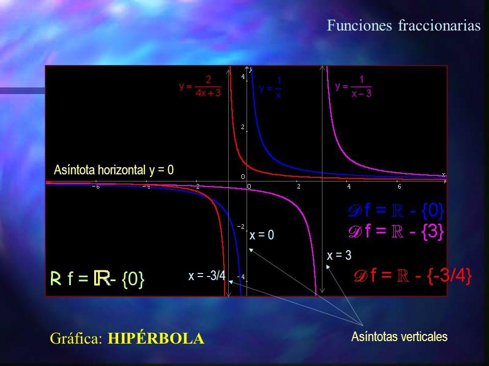 R f = - {0} Funciones fraccionarias Gráfica: HIPÉRBOLA