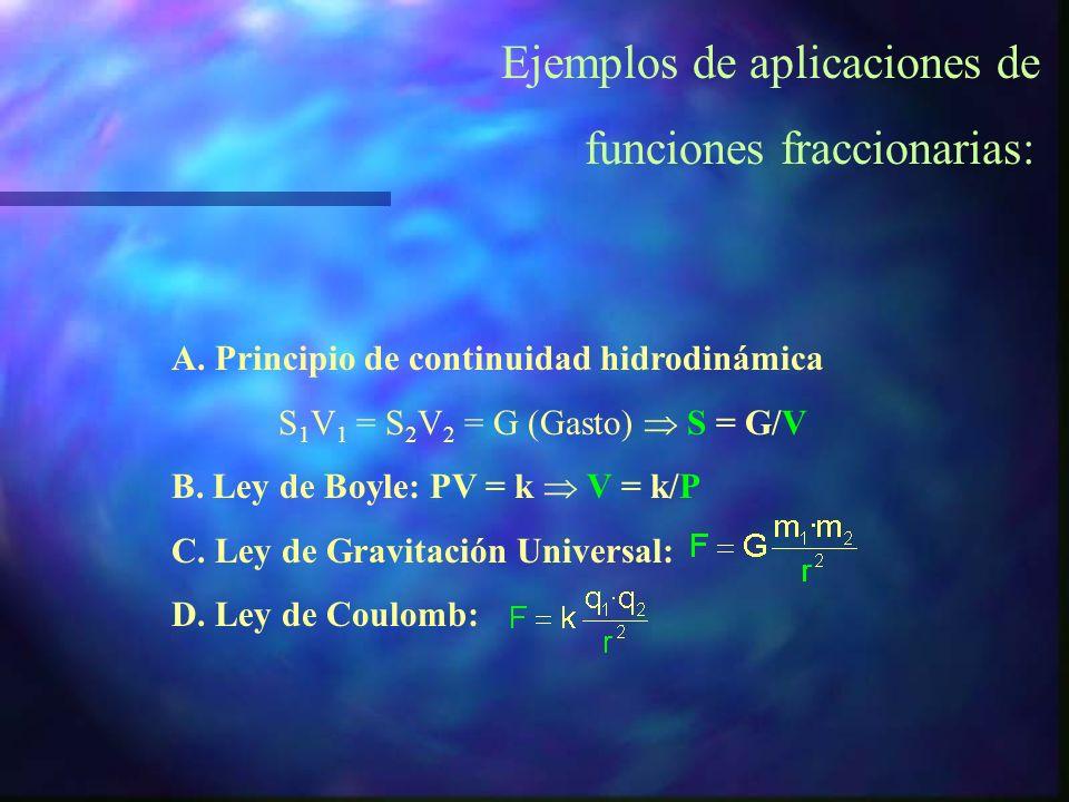 Ejemplos de aplicaciones de funciones fraccionarias: