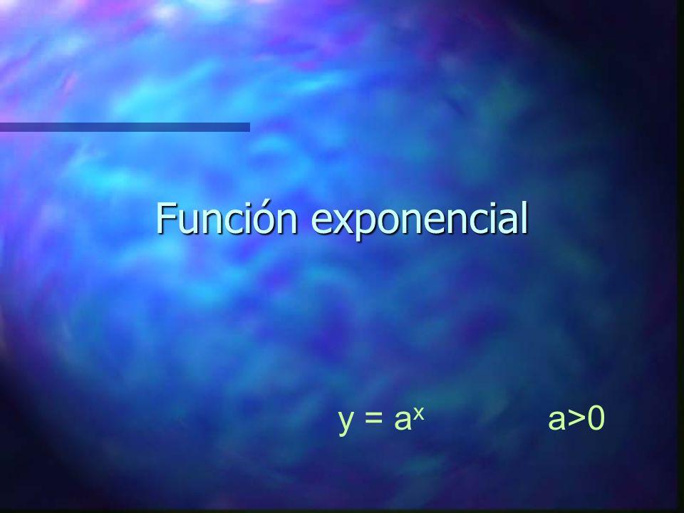 Función exponencial y = ax a>0