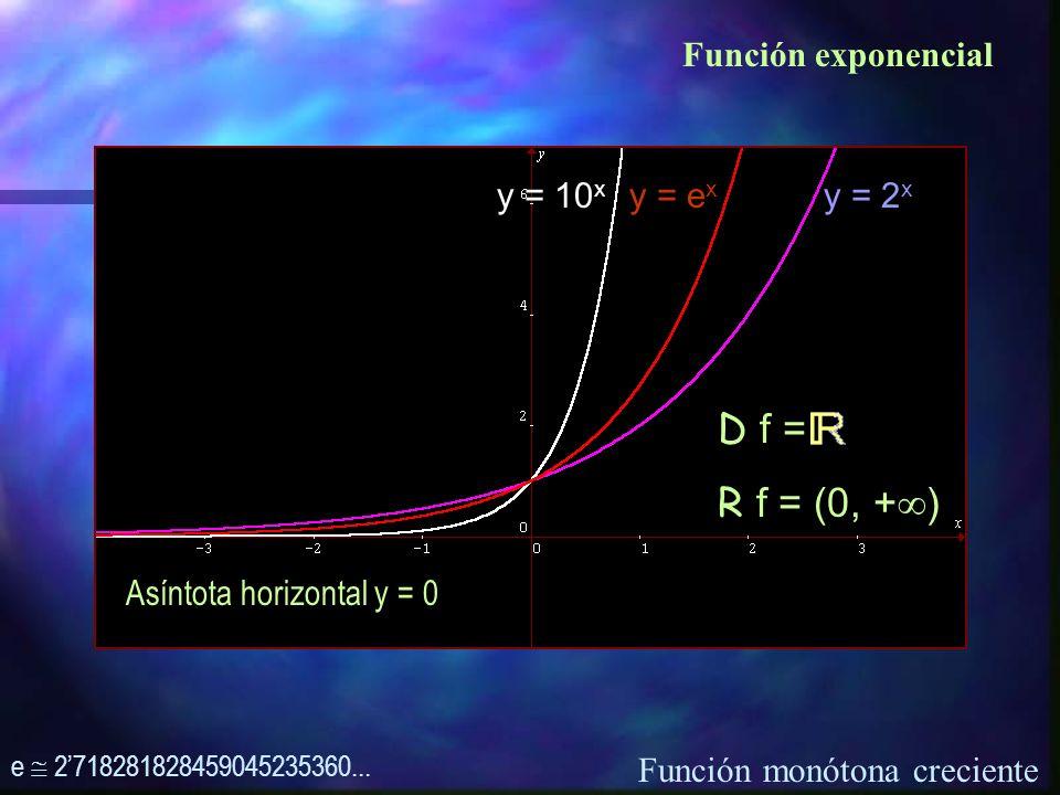 D f = R f = (0, +) Función exponencial y = 10x y = ex y = 2x