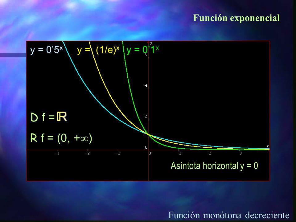D f = R f = (0, +) Función exponencial y = 0'5x y = (1/e)x y = 0'1x