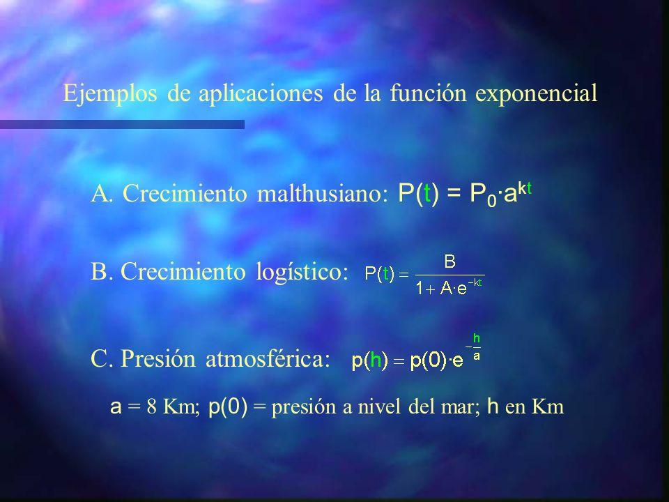 Ejemplos de aplicaciones de la función exponencial