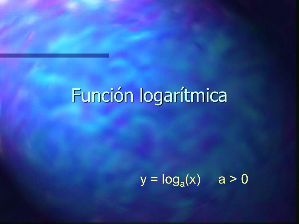 Función logarítmica y = loga(x) a > 0