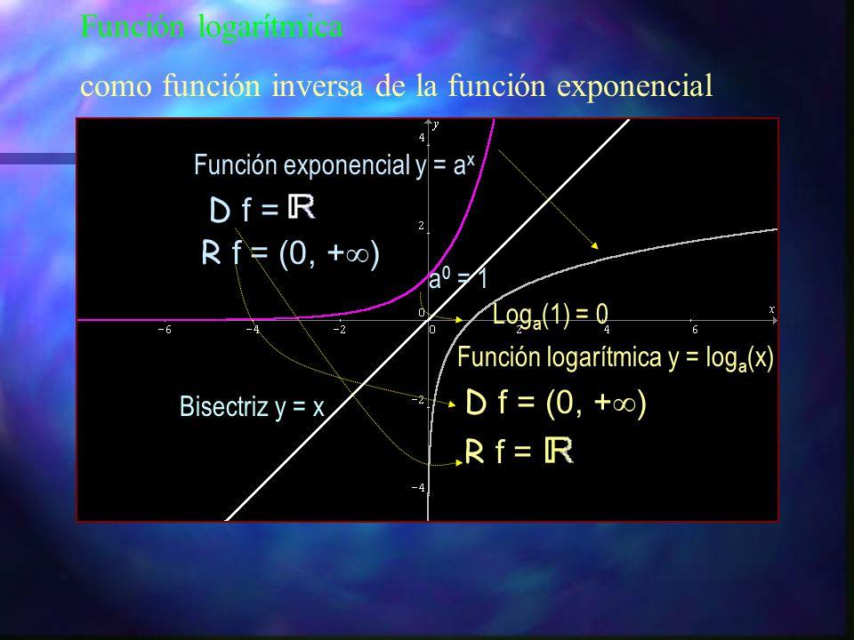 como función inversa de la función exponencial