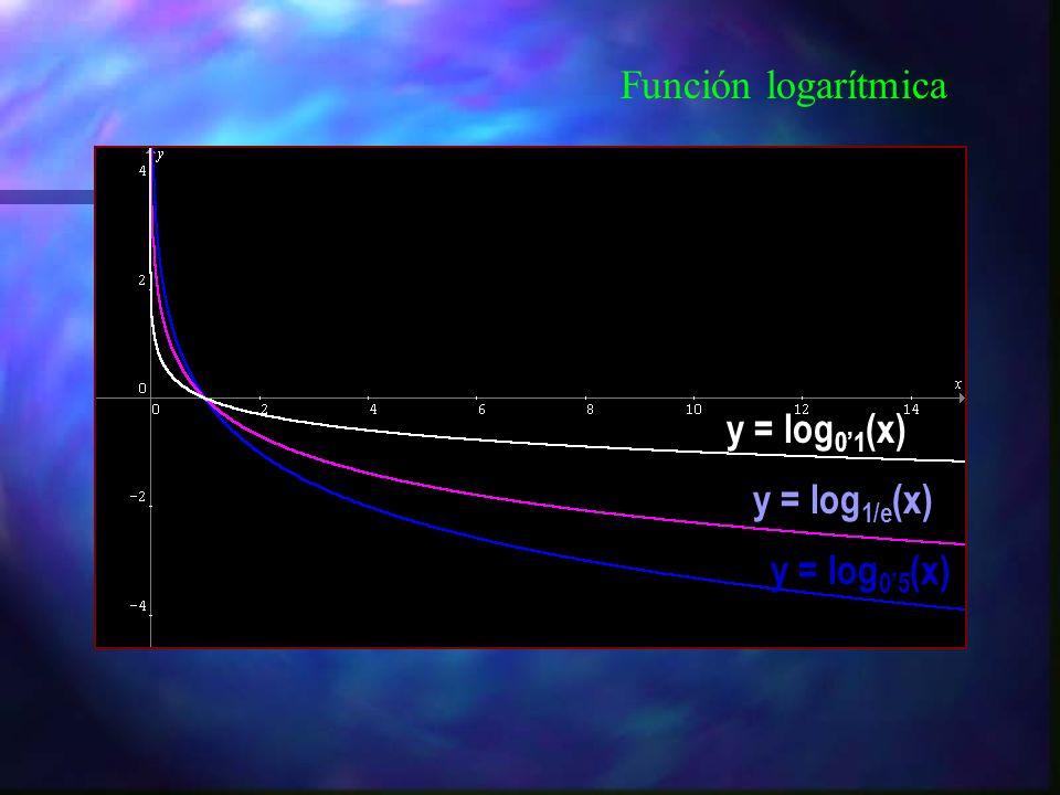 Función logarítmica y = log0'1(x) y = log1/e(x) y = log0'5(x)