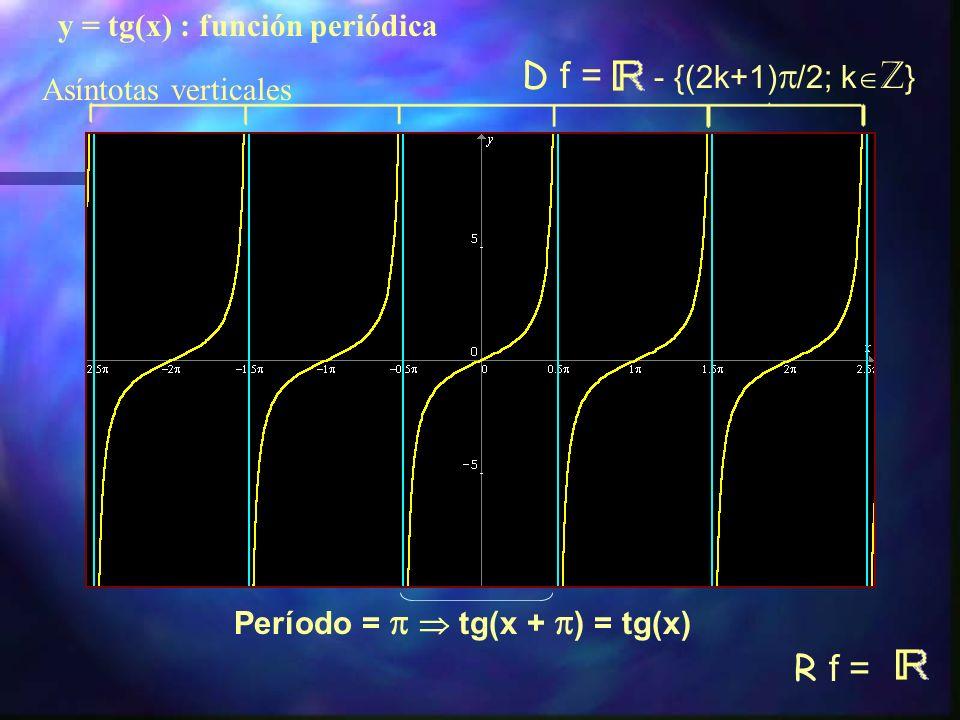 D f = - {(2k+1)/2; kZ} R f = y = tg(x) : función periódica