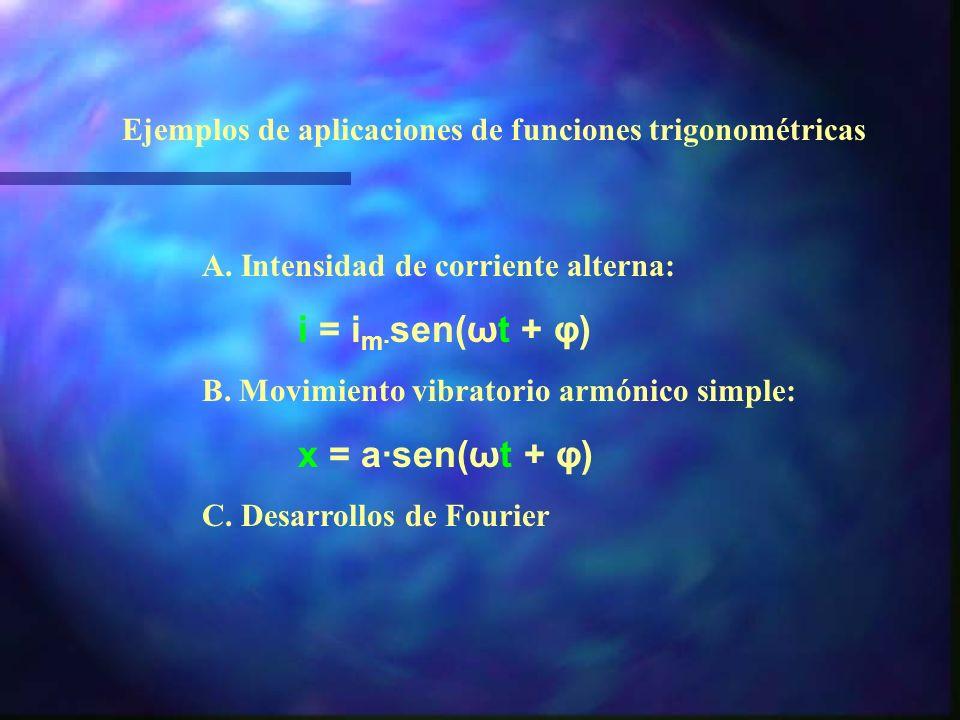 i = im·sen(ωt + φ) x = a·sen(ωt + φ)