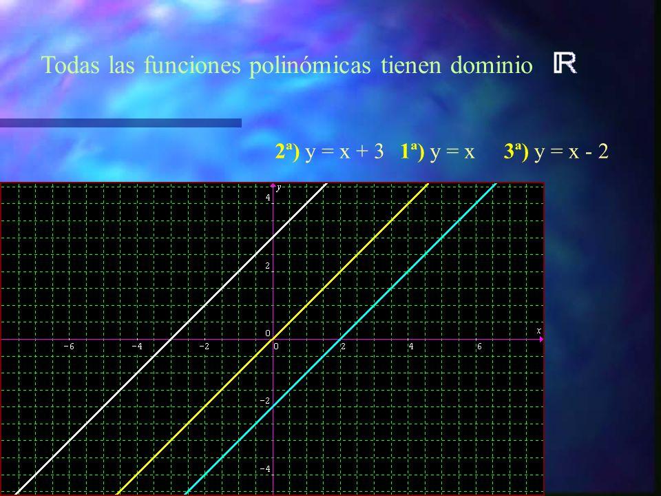 Todas las funciones polinómicas tienen dominio