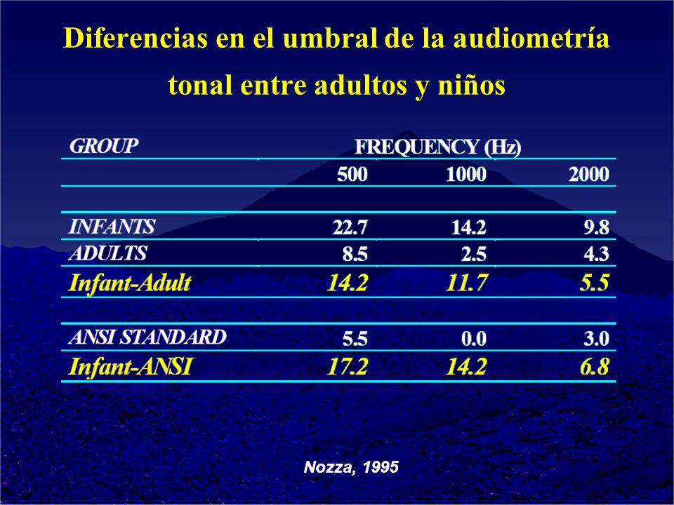 Diferencias en el umbral de la audiometría tonal entre adultos y niños