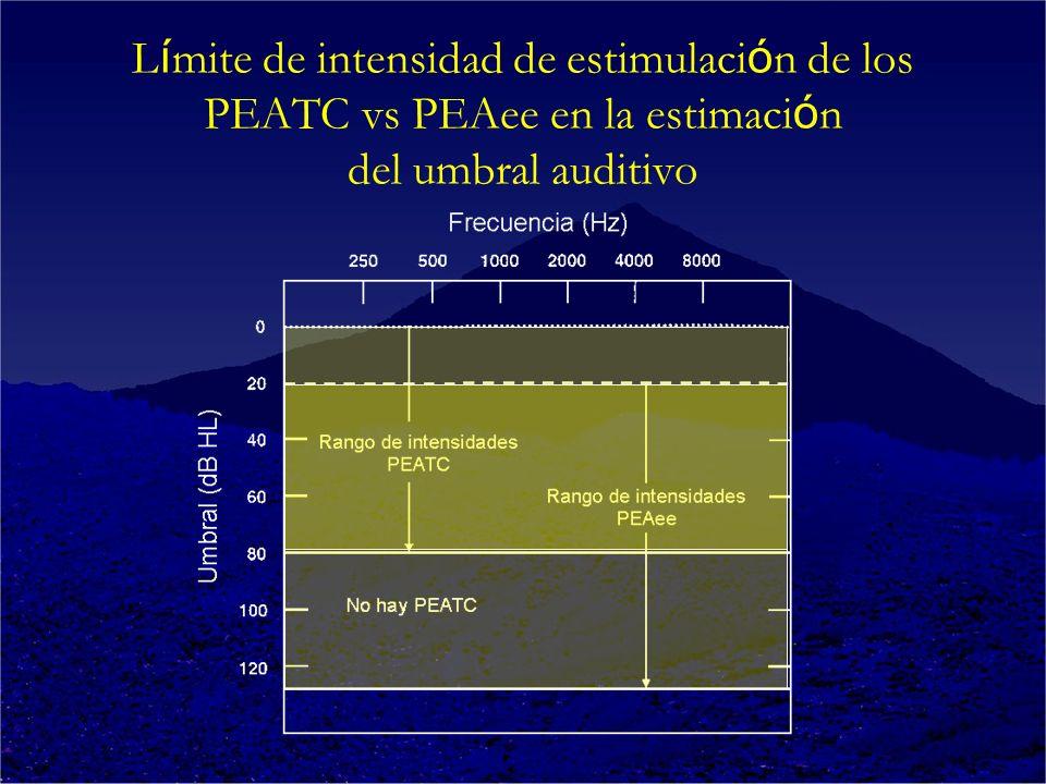 Límite de intensidad de estimulación de los PEATC vs PEAee en la estimación del umbral auditivo