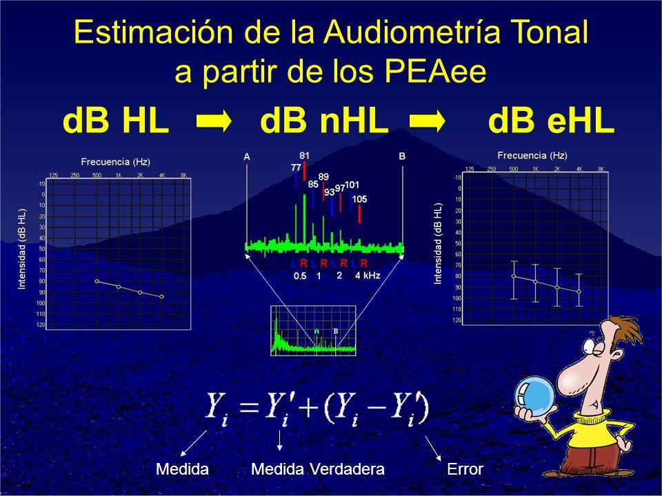 Estimación de la Audiometría Tonal a partir de los PEAee