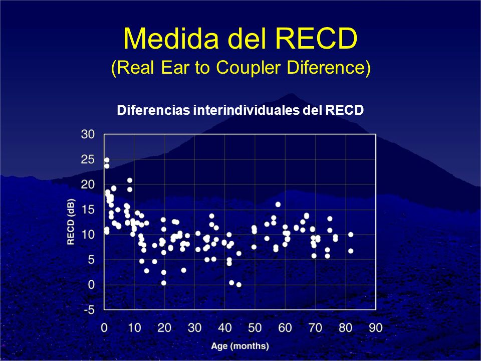 Medida del RECD (Real Ear to Coupler Diference)