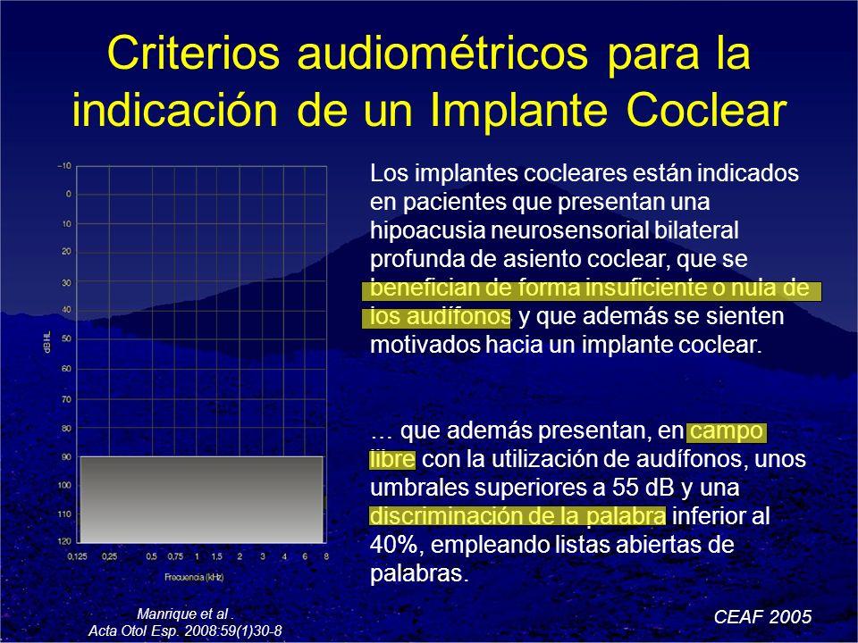 Criterios audiométricos para la indicación de un Implante Coclear