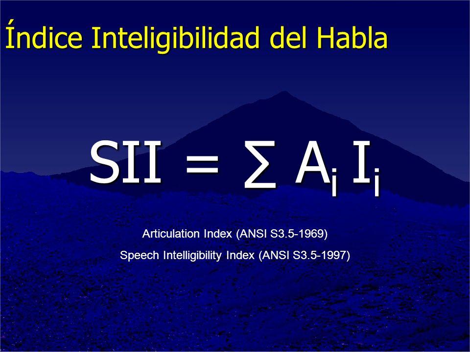 Índice Inteligibilidad del Habla