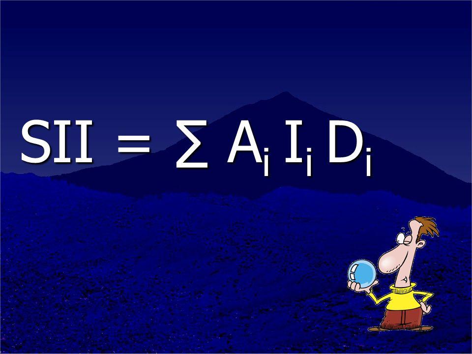 SII = ∑ Ai Ii Di
