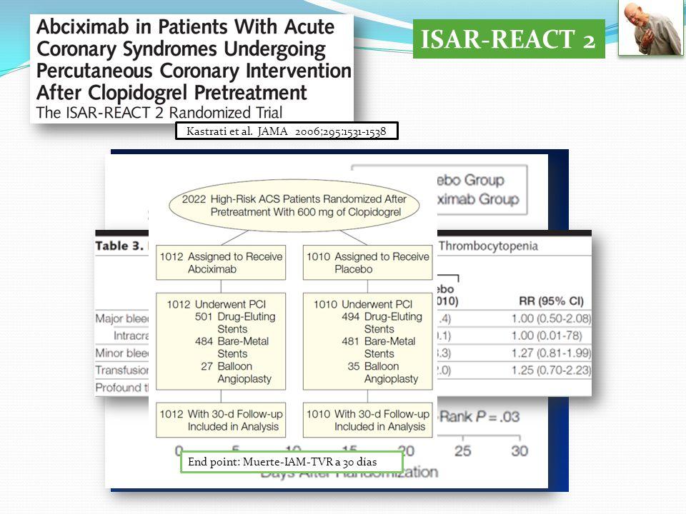 ISAR-REACT 2 Kastrati et al. JAMA 2006;295:1531-1538
