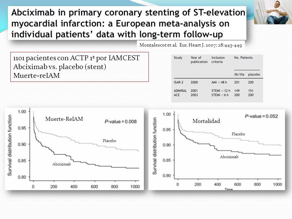 1101 pacientes con ACTP 1ª por IAMCEST Abciximab vs. placebo (stent)