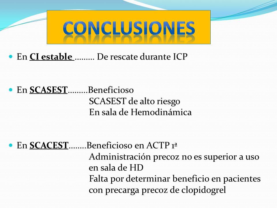 CONCLUSIONES En CI estable ……… De rescate durante ICP
