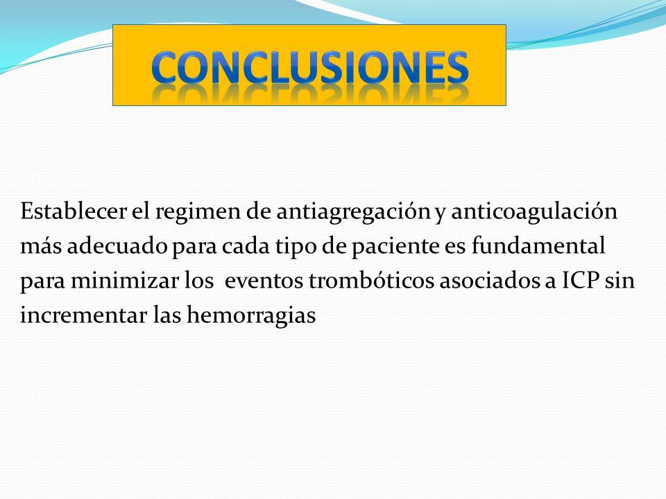 CONCLUSIONES Establecer el regimen de antiagregación y anticoagulación