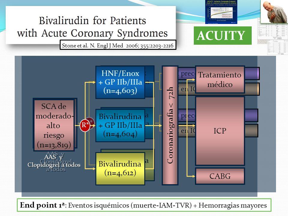 ACUITY HNF/Enox + GP IIb/IIIa Bivalirudina SCA de moderado-