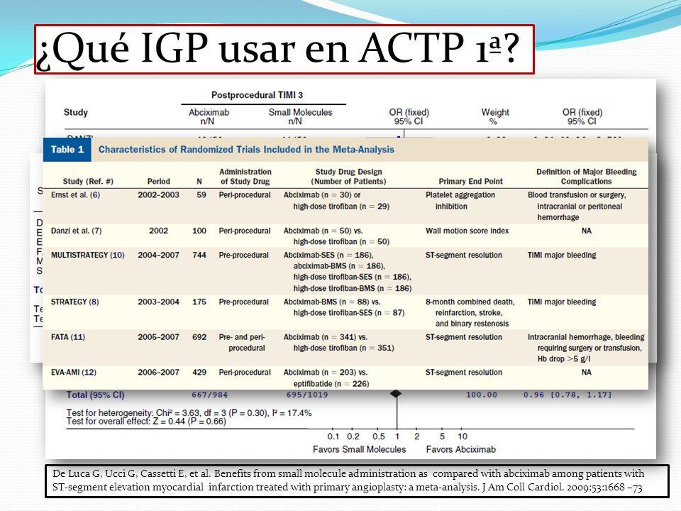 ¿Qué IGP usar en ACTP 1ª