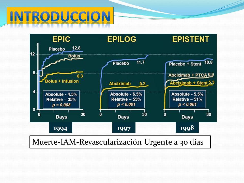 INTRODUCCION Muerte-IAM-Revascularización Urgente a 30 días 1994 1998