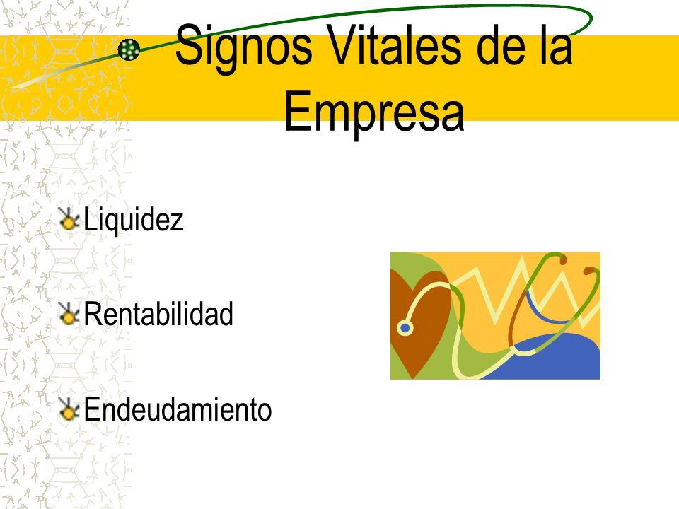 Signos Vitales de la Empresa