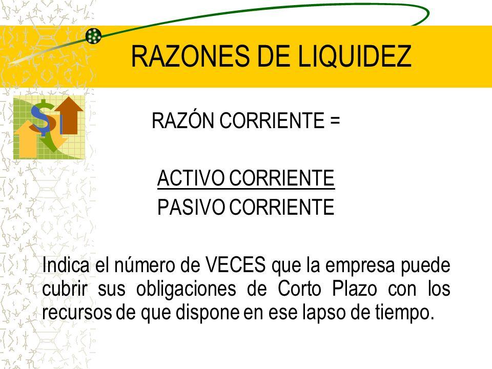RAZONES DE LIQUIDEZ RAZÓN CORRIENTE = ACTIVO CORRIENTE