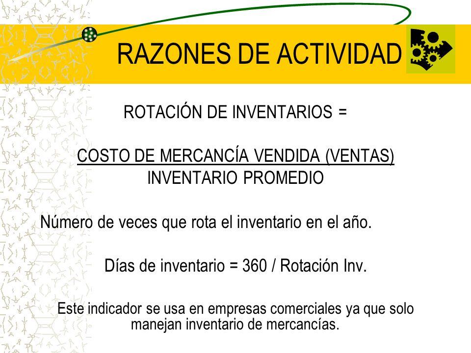 RAZONES DE ACTIVIDAD ROTACIÓN DE INVENTARIOS =