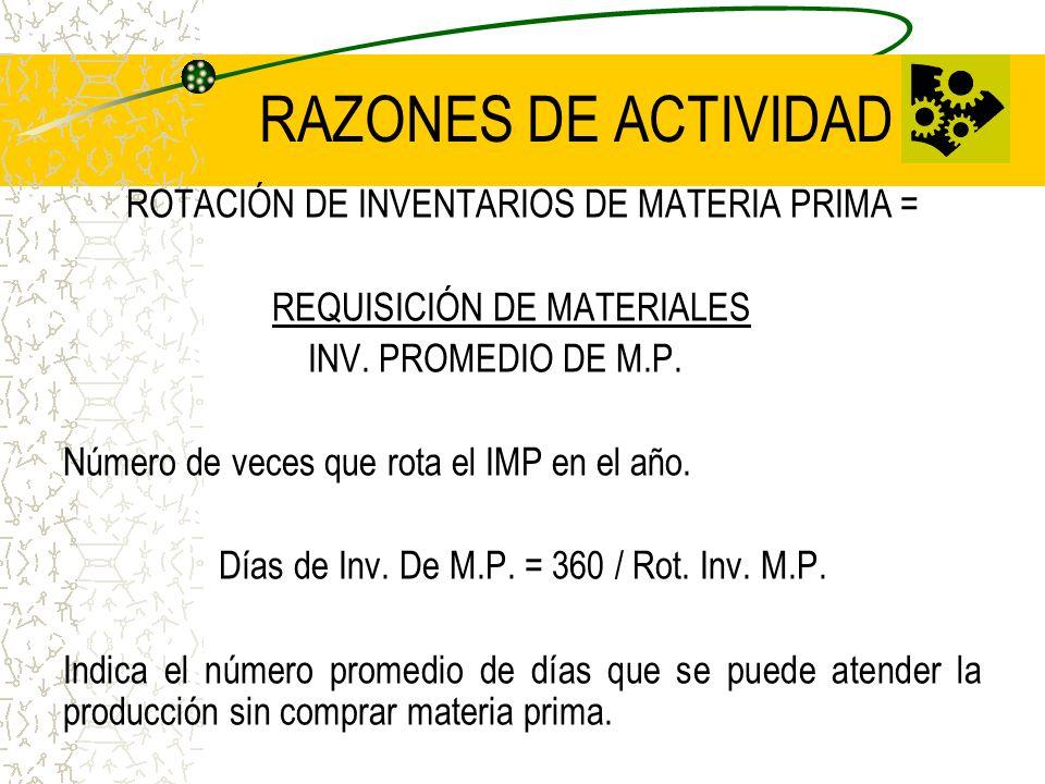 RAZONES DE ACTIVIDAD ROTACIÓN DE INVENTARIOS DE MATERIA PRIMA =