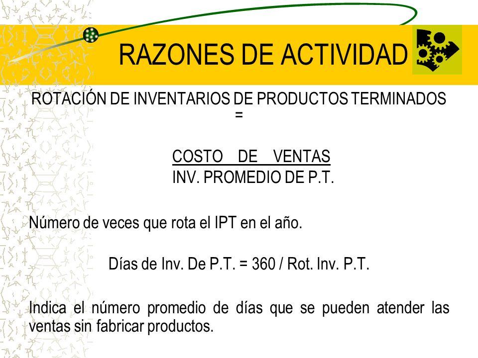 RAZONES DE ACTIVIDAD ROTACIÓN DE INVENTARIOS DE PRODUCTOS TERMINADOS =