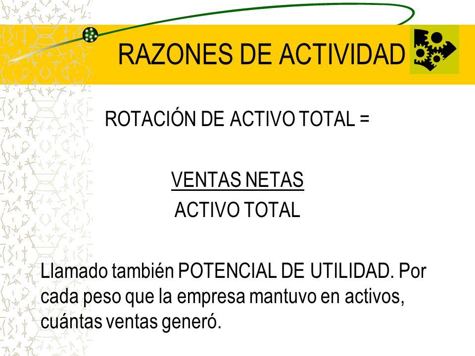 ROTACIÓN DE ACTIVO TOTAL =