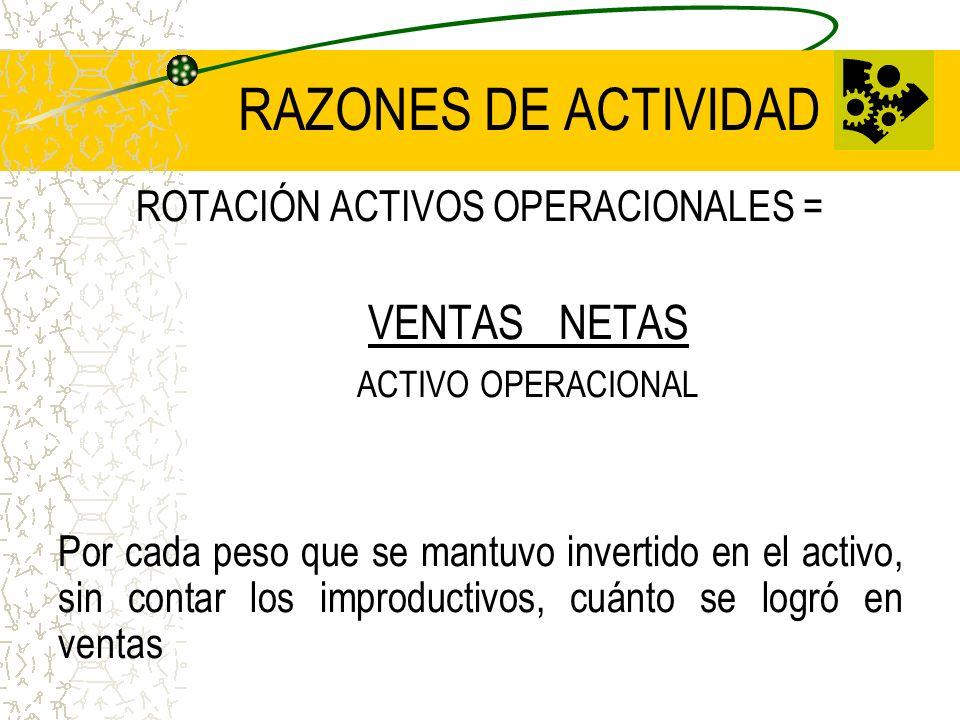 ROTACIÓN ACTIVOS OPERACIONALES =