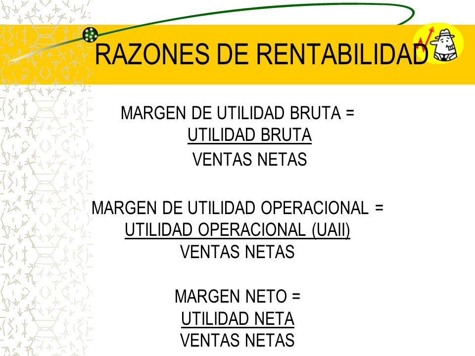 RAZONES DE RENTABILIDAD
