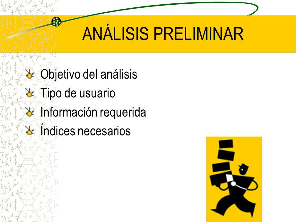 ANÁLISIS PRELIMINAR Objetivo del análisis Tipo de usuario