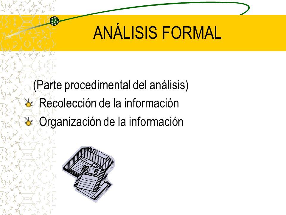 ANÁLISIS FORMAL (Parte procedimental del análisis)