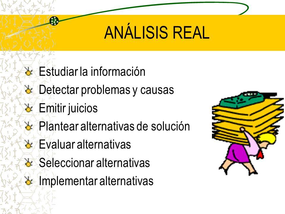 ANÁLISIS REAL Estudiar la información Detectar problemas y causas