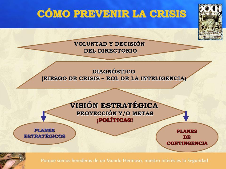 CÓMO PREVENIR LA CRISIS (RIESGO DE CRISIS – ROL DE LA INTELIGENCIA)