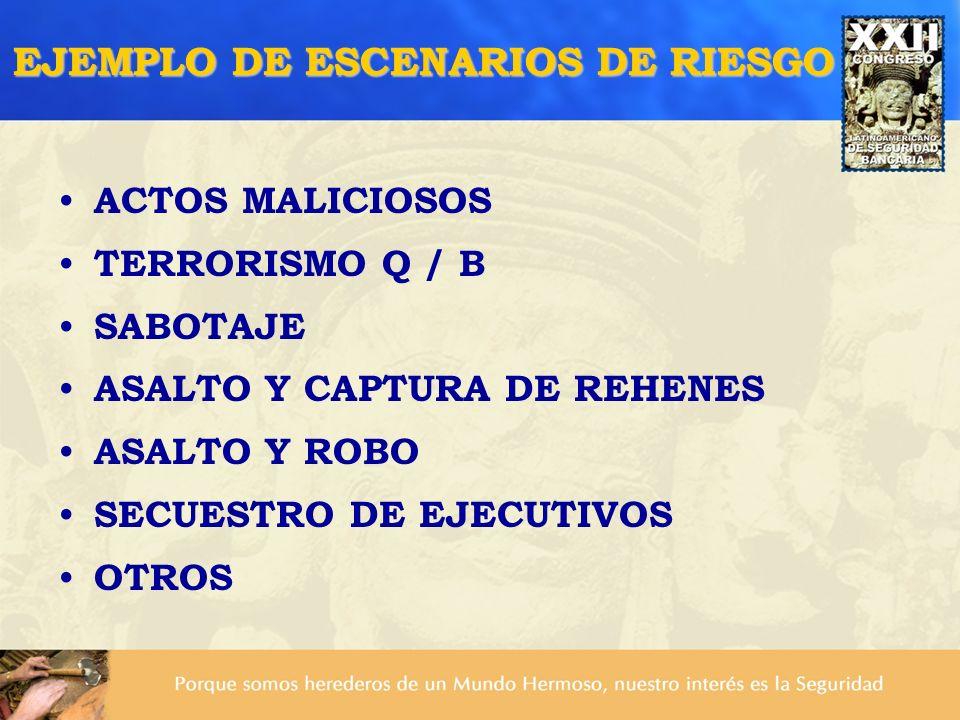 EJEMPLO DE ESCENARIOS DE RIESGO