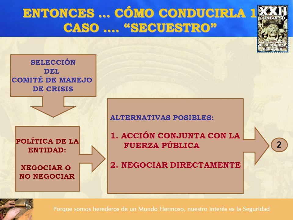 ENTONCES … CÓMO CONDUCIRLA 1 CASO …. SECUESTRO