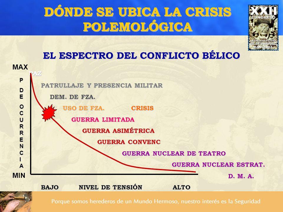 DÓNDE SE UBICA LA CRISIS POLEMOLÓGICA