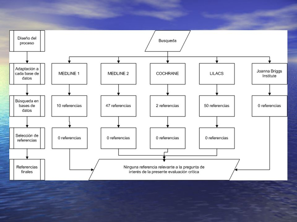 Se pueden ver los resultados por base, adjunto el flujograma por si se requiere modificar