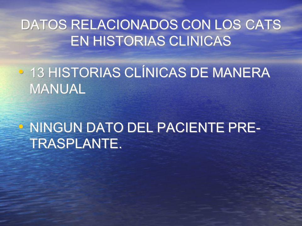DATOS RELACIONADOS CON LOS CATS EN HISTORIAS CLINICAS