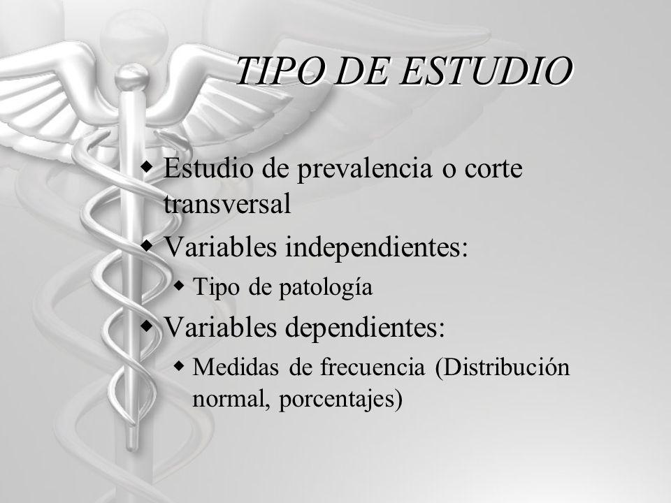 TIPO DE ESTUDIO Estudio de prevalencia o corte transversal